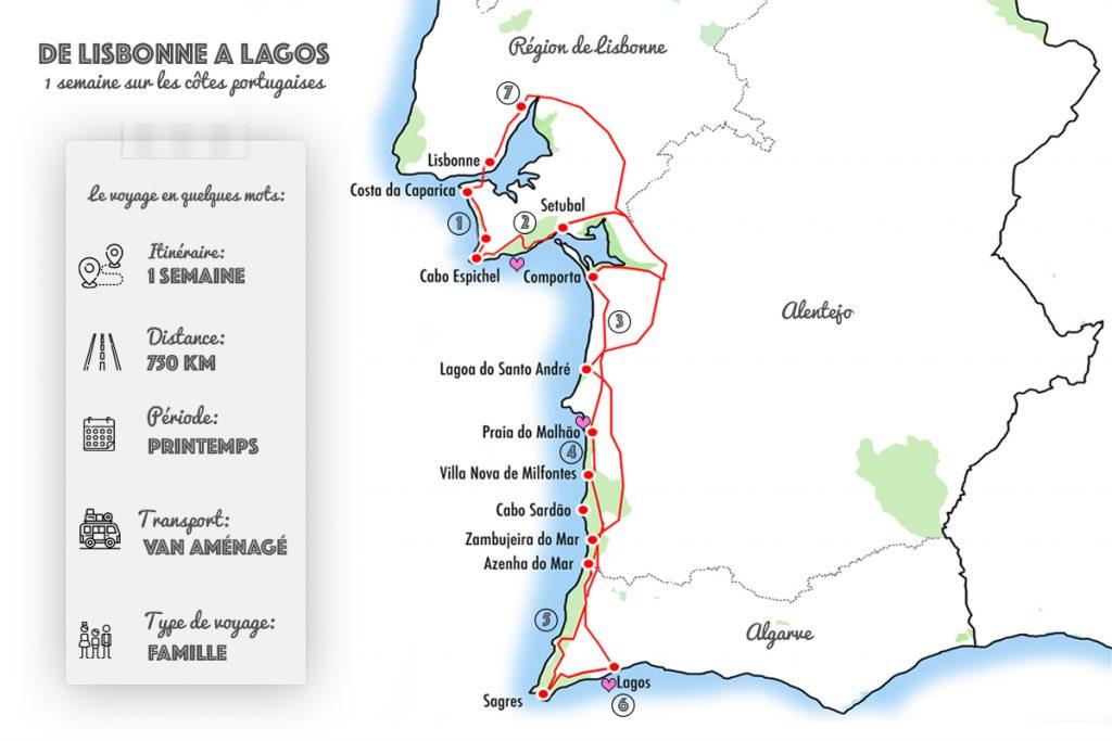 Carte parcours Sud Portugal